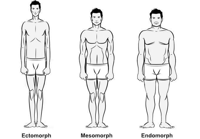 como-vestir-bien-hombres-de-acuerdo-al-tipo-de-cuerpo