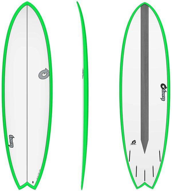 ¿Cuáles son las mejores tablas de surf? Tipos, precios, comparativas y cuál elegir Torq