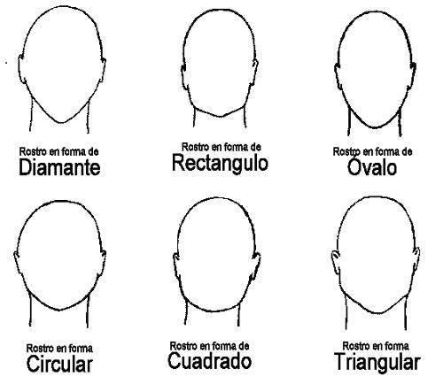 Corte de cabello según tu rostro.