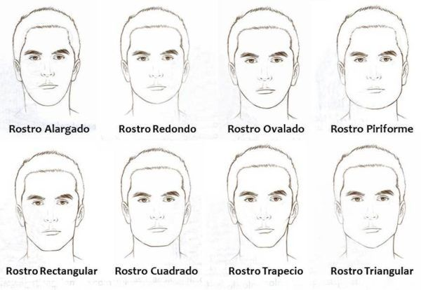 you know which is your face type